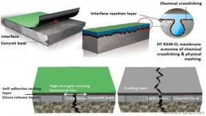 Self-adhesive Waterproof Membrane 3mm thickness