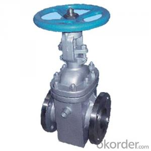 Valve Handwheel Company CNBM From China