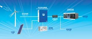 Pure Sine Wave  Inverter/DC AC Inverter 5KVA 48V with Isolate Tranformer