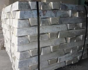 Magnesium Ingot  Hight Purity 99.9%  with Chinese Manufacturer