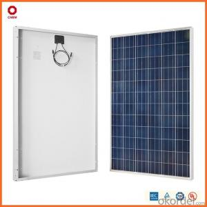 50w Small Solar Panels in Stock China Manufacturer