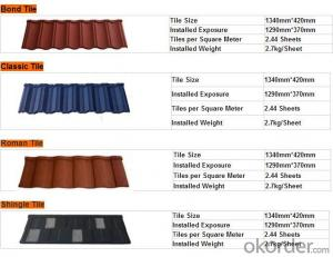 1340mmx420mm Shingle Stone Coated Metal Roofing Sheet
