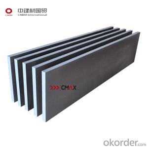 Fiberglass Tile Backer Board from CMAX Brand