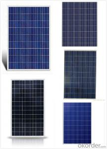 POLY SOLAR MODULE MANUFECTURER IN CHINA with LOW PRICE