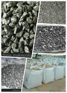 Good Calcine Anthracite  for Steel Industry