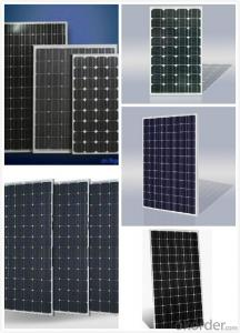 SOLAR MODULE 250w,SOLAR PANEL MANUFACTER in CHINA