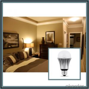 UL cUL CE Cheap Price Base Led Bulb 400w
