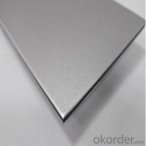 Aluminum Building Material Aluminium Sheets