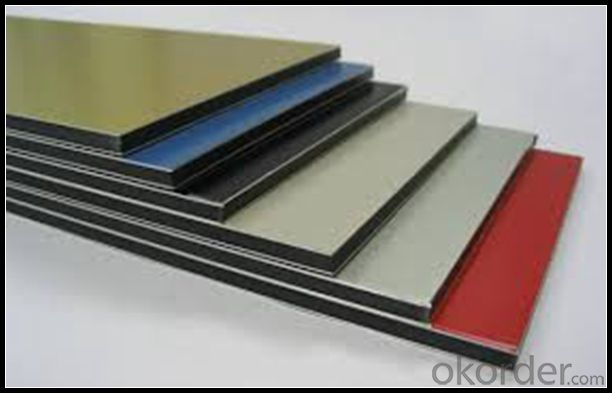 Painted Aluminum Alloy Sheets for Composite Panels