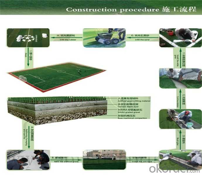 Artificial Futsal Turf Grass with Factory Directly Price