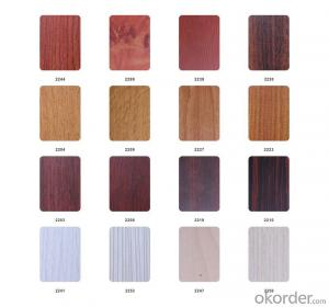 High-Pressure Decorative Laminates for Kitchen Used