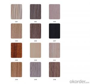 High-Pressure Decorative Laminates Used Kitchen HPL