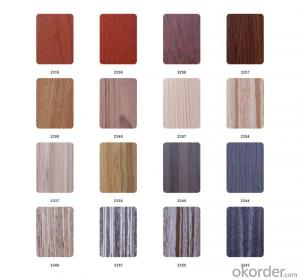 High-Pressure Decorative Laminates of Cheap Price