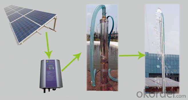 Solar Water PumpingSolar Power Pumps Submersible Pump