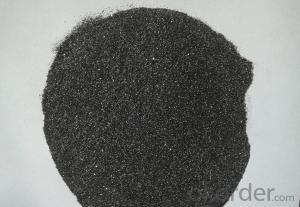 Graphite Powders Specially for Cathode Block Production