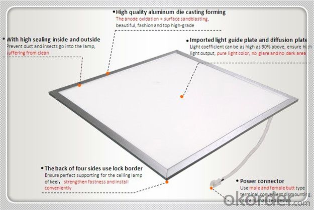 Energy Saving 600X600mm Dimmable LED Indoor Panel Light