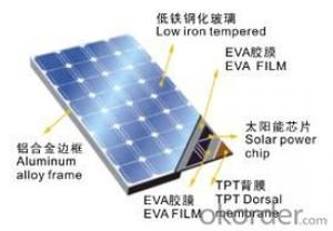 230W/235W Solar Panel High Efficiency Certificated