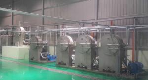Professional Manufacturer Of Centrifugal Sieve