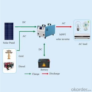5000w Portable Solar Generator Solar Power Home System kit