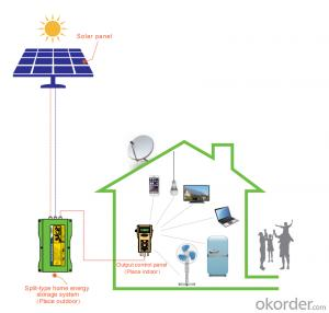 Split-type Solar Home Energy Storage System