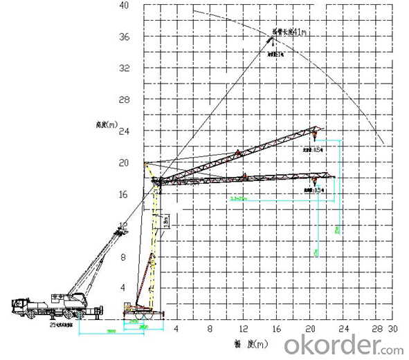 flexible tower crane mobile self erecting tower crane for sale