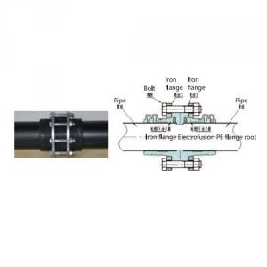 Electrofusion Flange Hot Melting Socket Flange Pipeline System Pipe Fittings